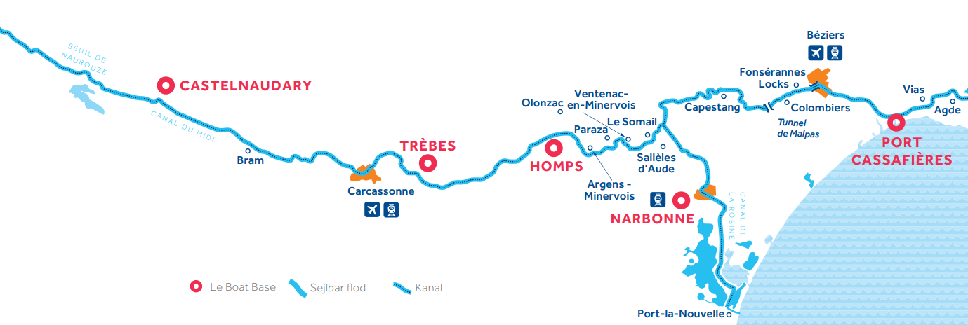 Sejlrute, Flodbådsferie på Canal du Midi
